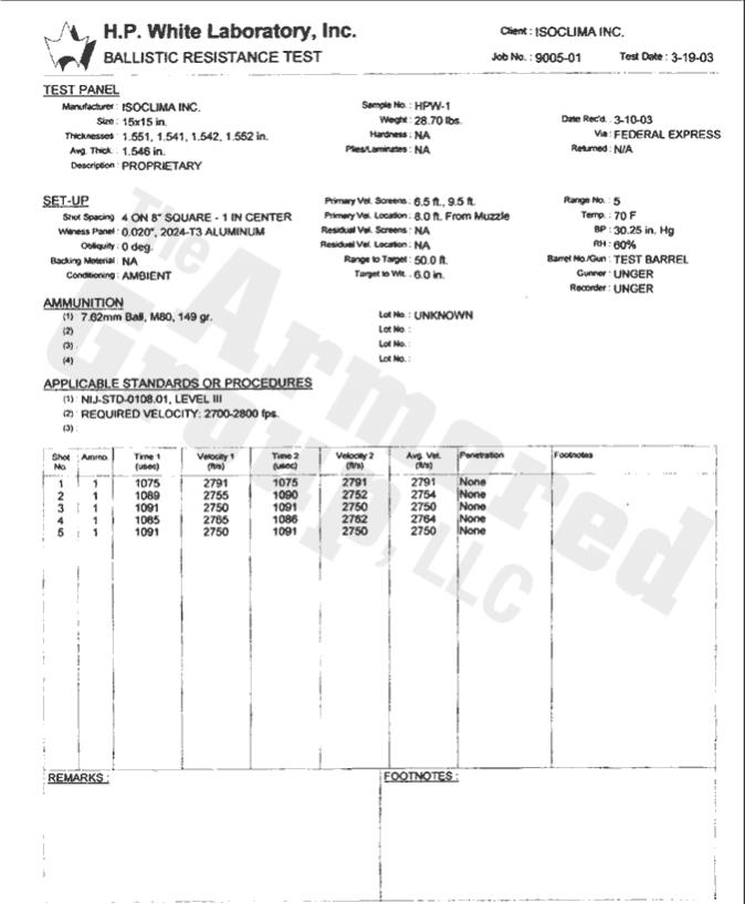 H.P. White Laboratory Inc. Ballistic Resistance Test Panel