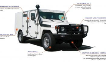 Diagram of armored Toyota Land Cruiser 79 with bulletproof glass